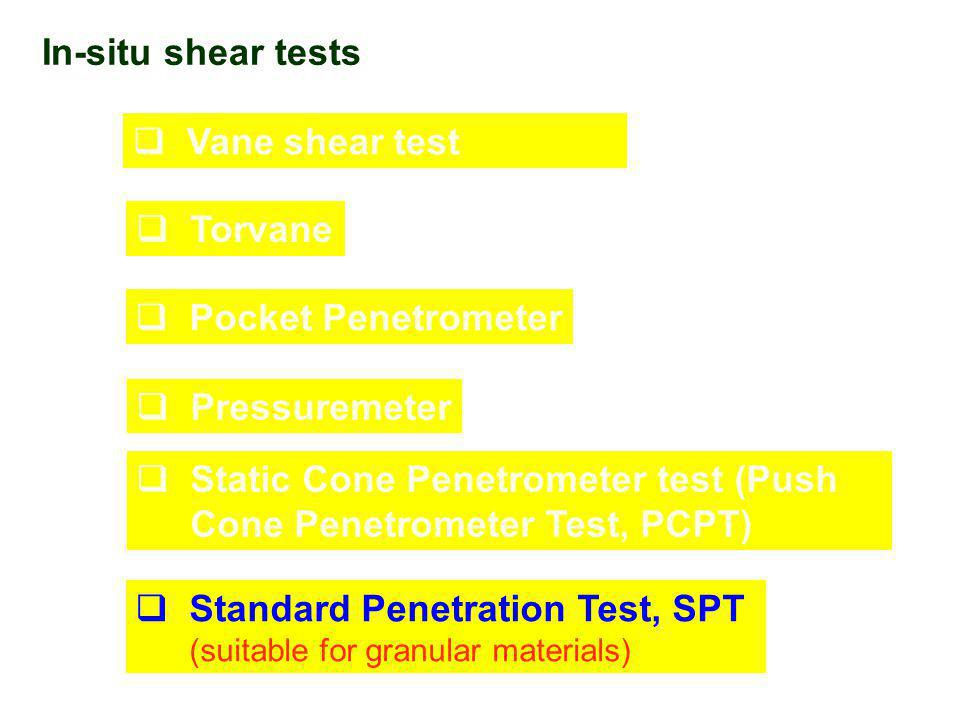In-situ shear tests Vane shear test. Torvane. Pocket Penetrometer. Pressuremeter.