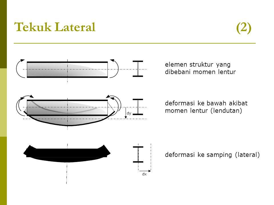Tekuk Lateral (2) elemen struktur yang dibebani momen lentur