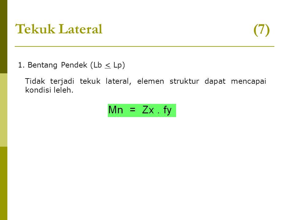Tekuk Lateral (7) 1. Bentang Pendek (Lb < Lp)
