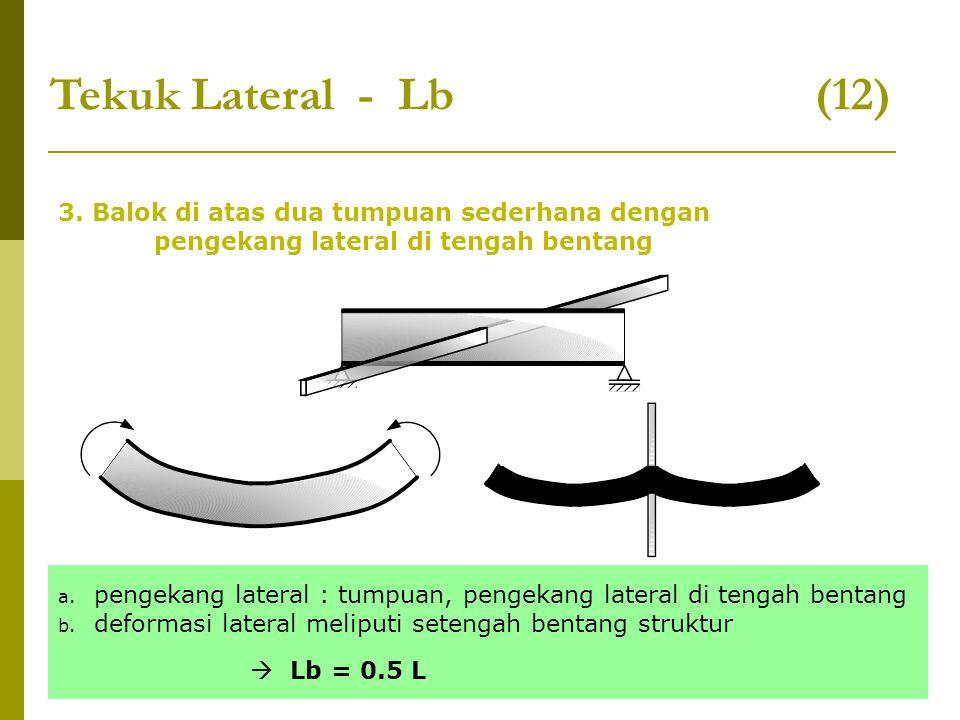 Tekuk Lateral - Lb (12) 3. Balok di atas dua tumpuan sederhana dengan pengekang lateral di tengah bentang.