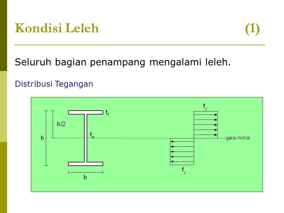 Kondisi Leleh (1) Seluruh bagian penampang mengalami leleh.