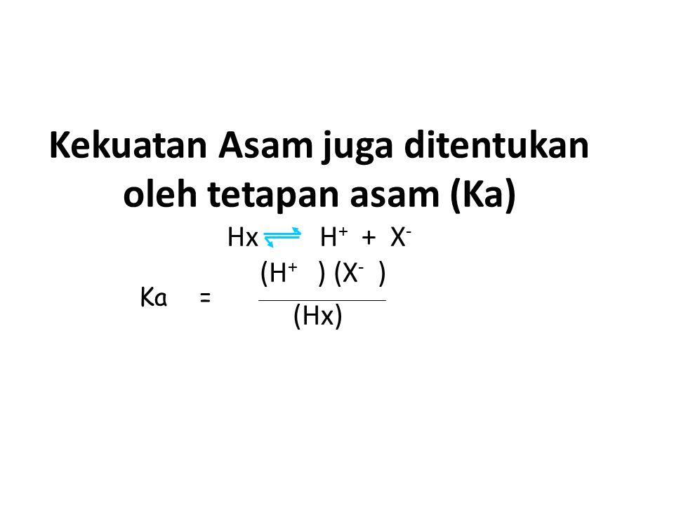 Kekuatan Asam juga ditentukan oleh tetapan asam (Ka) Hx H+ + X- (H+ ) (X- ) (Hx)