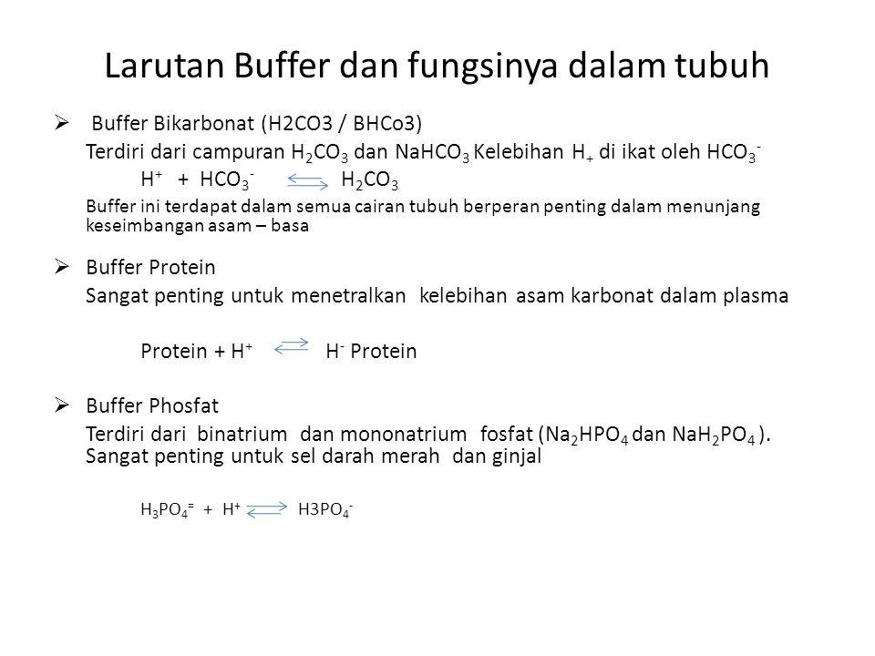 Larutan Buffer dan fungsinya dalam tubuh