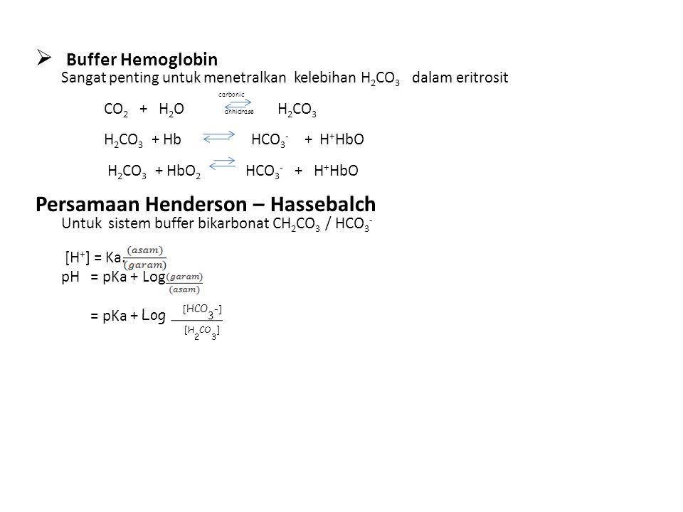 Persamaan Henderson – Hassebalch