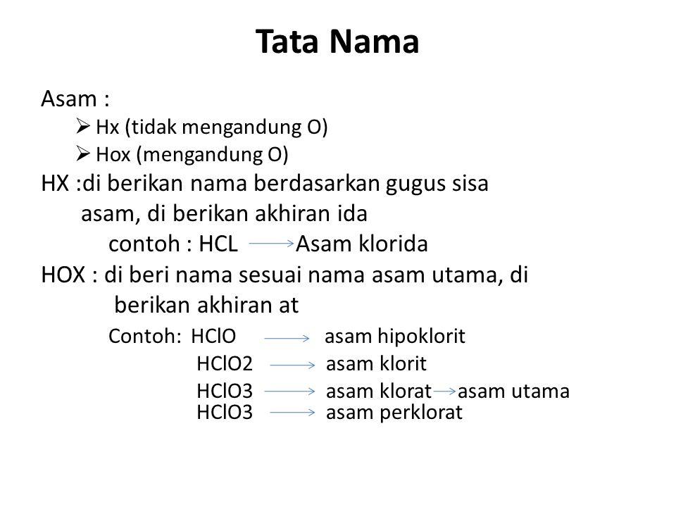 Tata Nama Asam : HX :di berikan nama berdasarkan gugus sisa