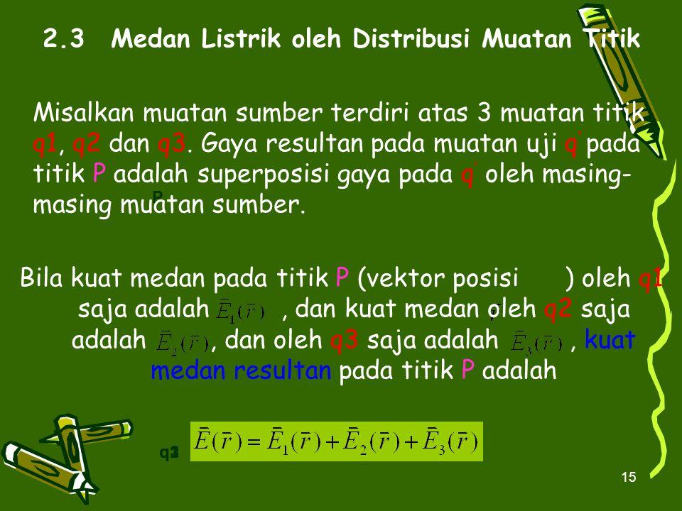 2.3 Medan Listrik oleh Distribusi Muatan Titik