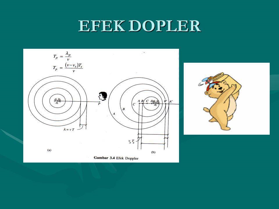 EFEK DOPLER