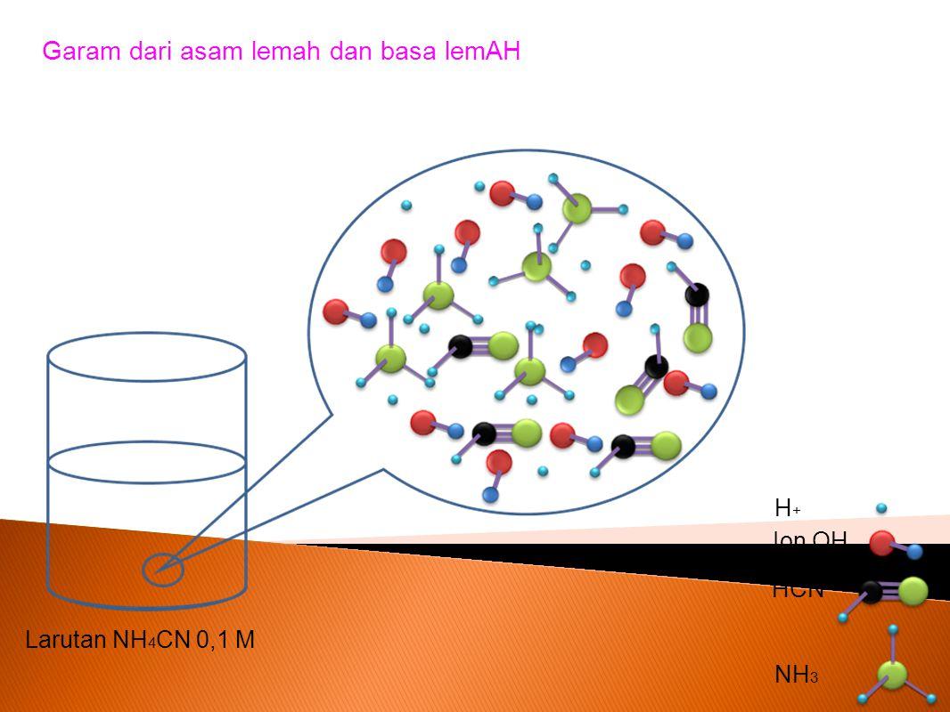 Garam dari asam lemah dan basa lemAH