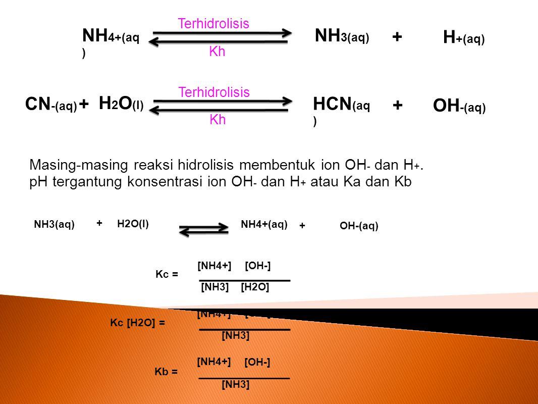 NH4+(aq) NH3(aq) + H+(aq) CN-(aq) + H2O(l) HCN(aq) + OH-(aq)