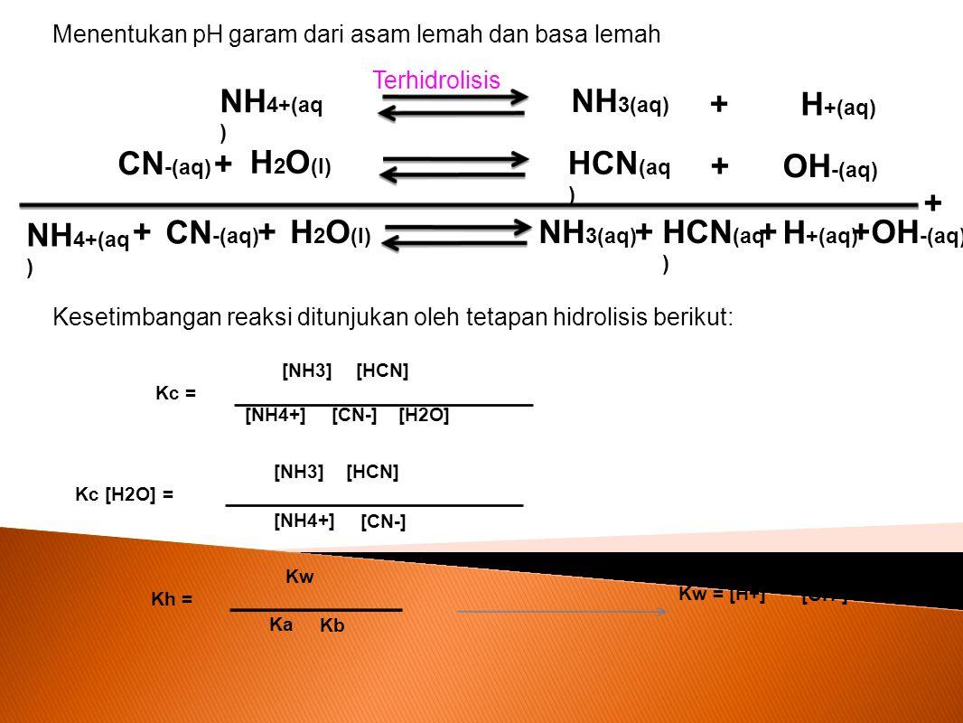 NH4+(aq) NH3(aq) + H+(aq) CN-(aq) + H2O(l) HCN(aq) + OH-(aq) +