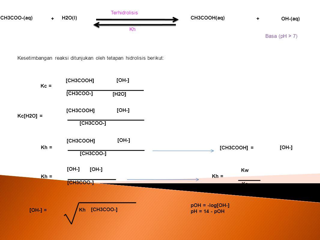 Terhidrolisis CH3COO-(aq) + H2O(l) CH3COOH(aq) + OH-(aq) Kh. Basa (pH > 7) Kesetimbangan reaksi ditunjukan oleh tetapan hidrolisis berikut: