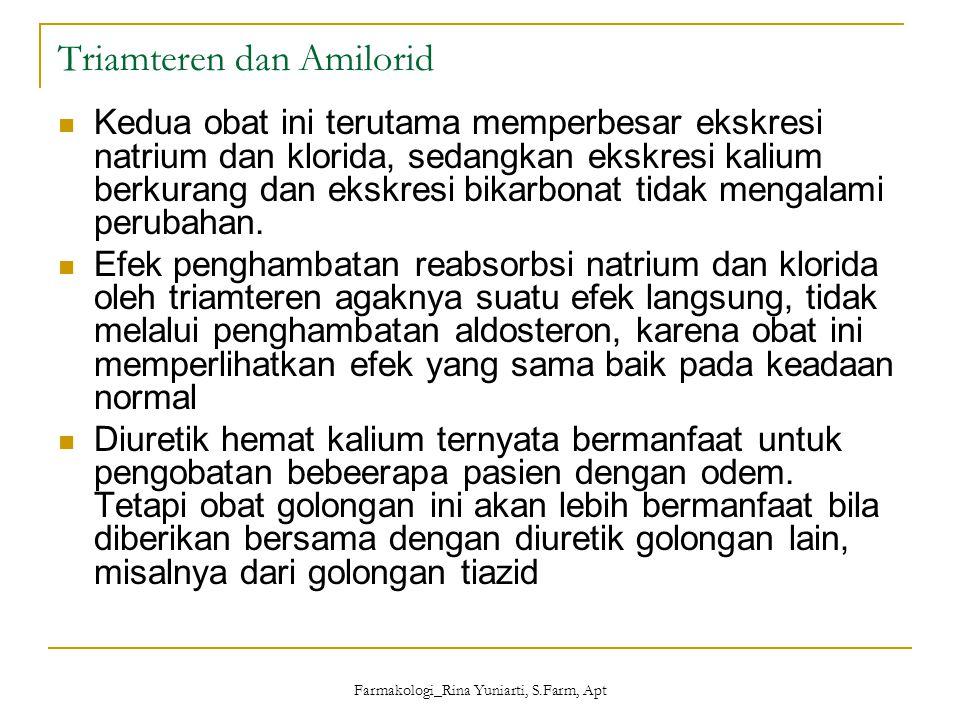 Triamteren dan Amilorid