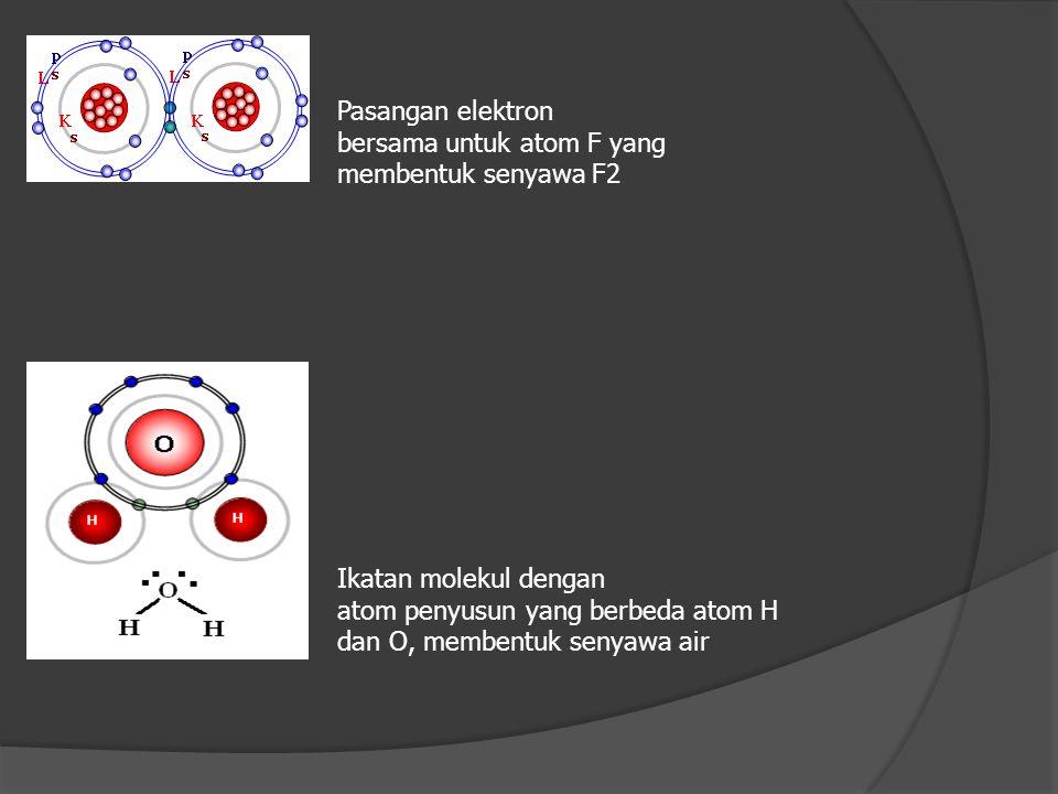 Pasangan elektron bersama untuk atom F yang. membentuk senyawa F2. Ikatan molekul dengan. atom penyusun yang berbeda atom H.