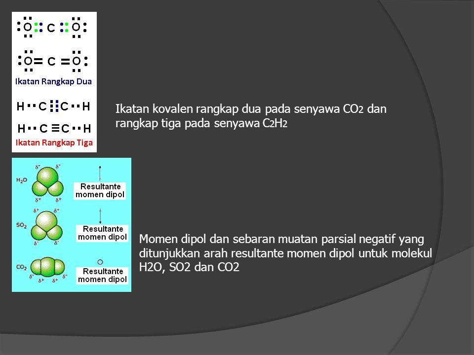 Ikatan kovalen rangkap dua pada senyawa CO2 dan rangkap tiga pada senyawa C2H2