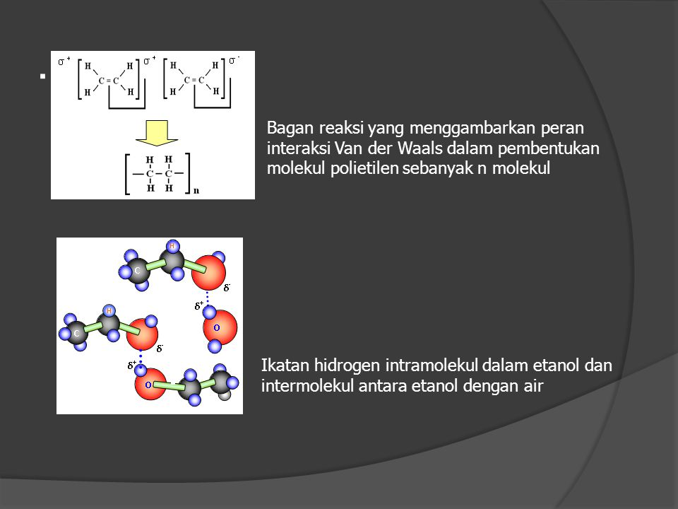 . Bagan reaksi yang menggambarkan peran interaksi Van der Waals dalam pembentukan molekul polietilen sebanyak n molekul.