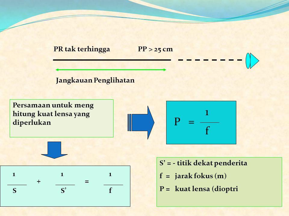 1 P = f Alat Optik PR tak terhingga PP > 25 cm