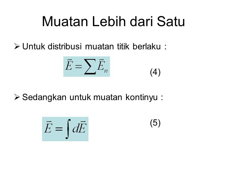 Muatan Lebih dari Satu Untuk distribusi muatan titik berlaku : (4)