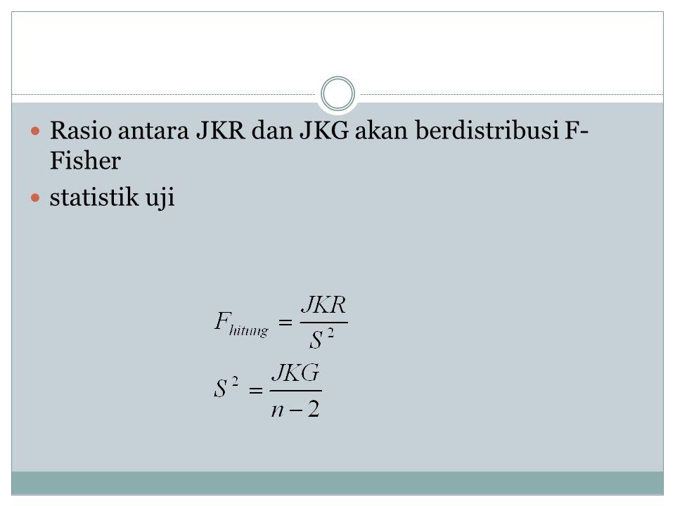 Rasio antara JKR dan JKG akan berdistribusi F-Fisher
