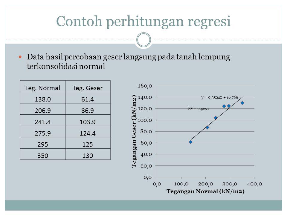 Contoh perhitungan regresi