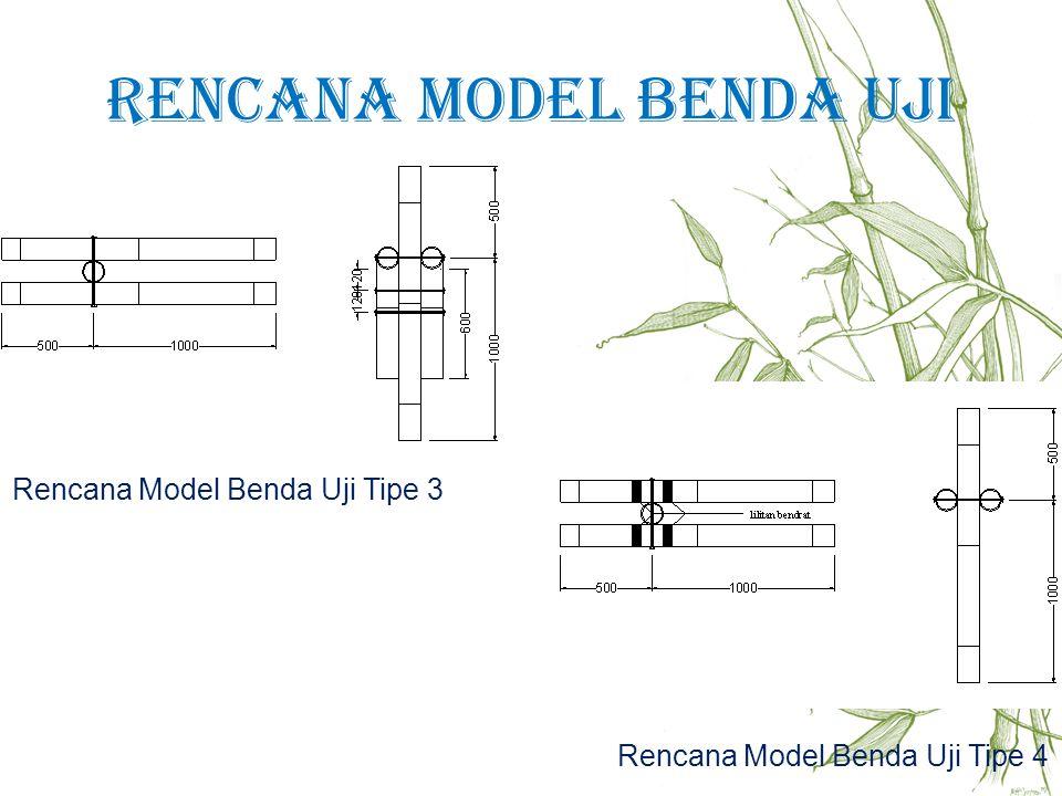 Rencana Model Benda Uji