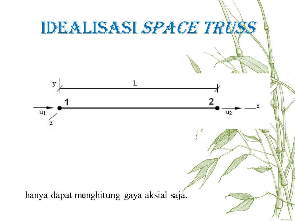Idealisasi Space Truss