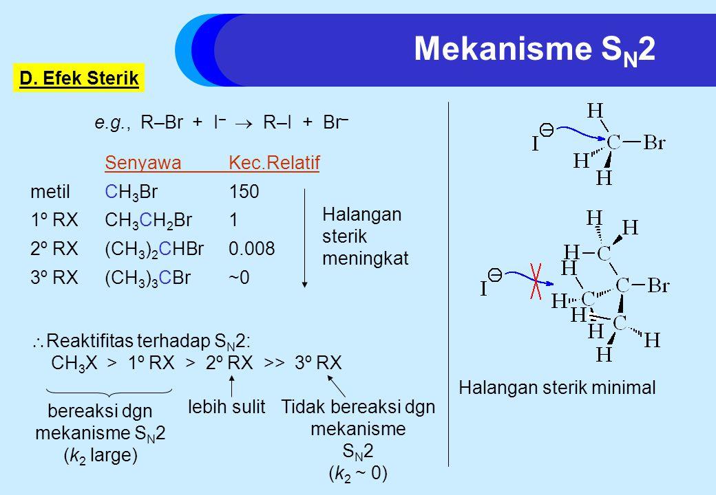 Mekanisme SN2 D. Efek Sterik Halangan sterik minimal