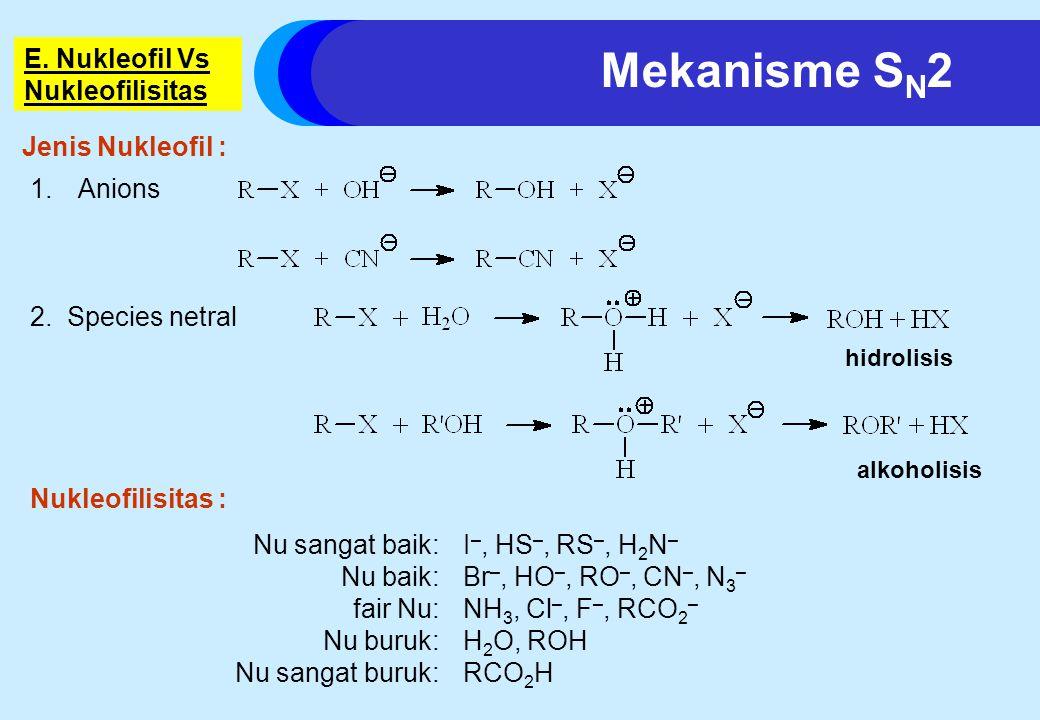 Mekanisme SN2 E. Nukleofil Vs Nukleofilisitas Jenis Nukleofil : Anions