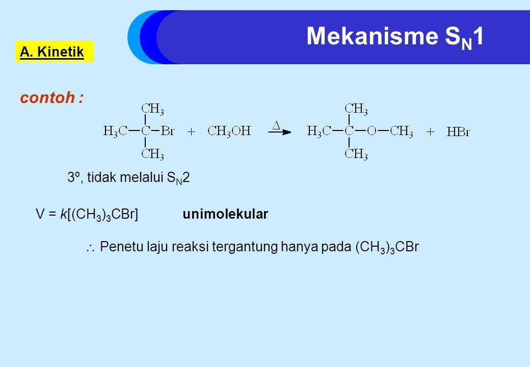 Mekanisme SN1 contoh : A. Kinetik 3º, tidak melalui SN2