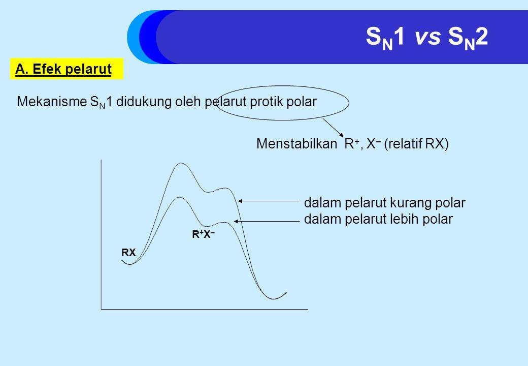 SN1 vs SN2 A. Efek pelarut. Mekanisme SN1 didukung oleh pelarut protik polar. Menstabilkan R+, X– (relatif RX)