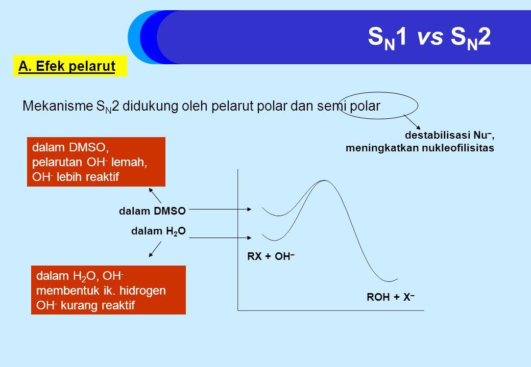 SN1 vs SN2 A. Efek pelarut. Mekanisme SN2 didukung oleh pelarut polar dan semi polar. destabilisasi Nu–,