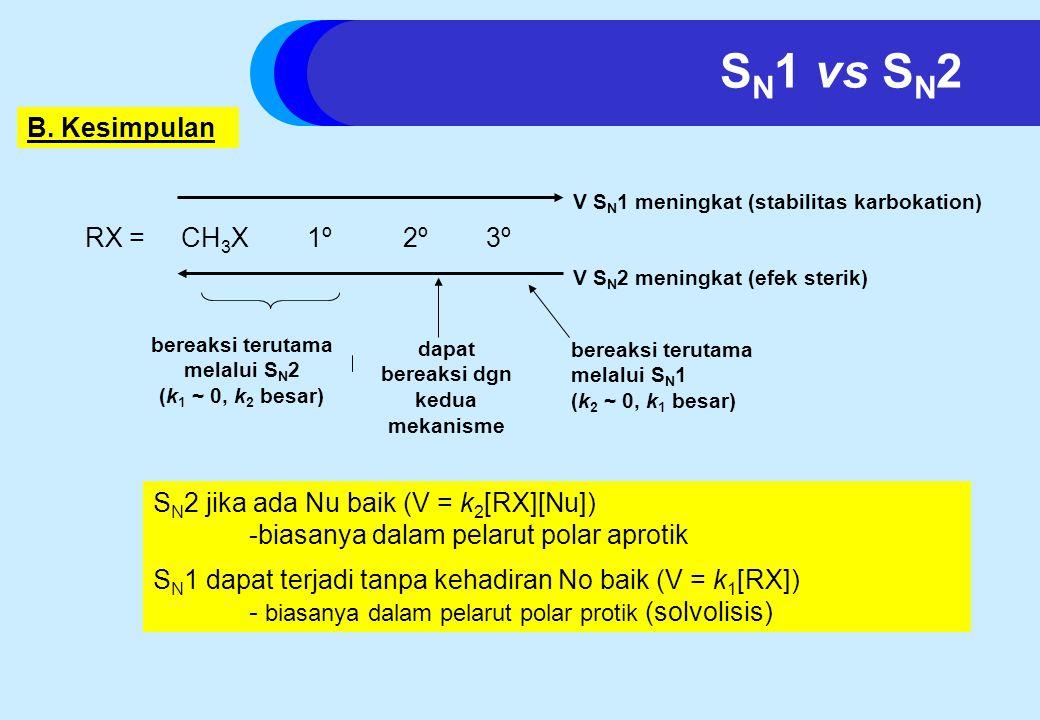 bereaksi terutama melalui SN2 dapat bereaksi dgn kedua mekanisme