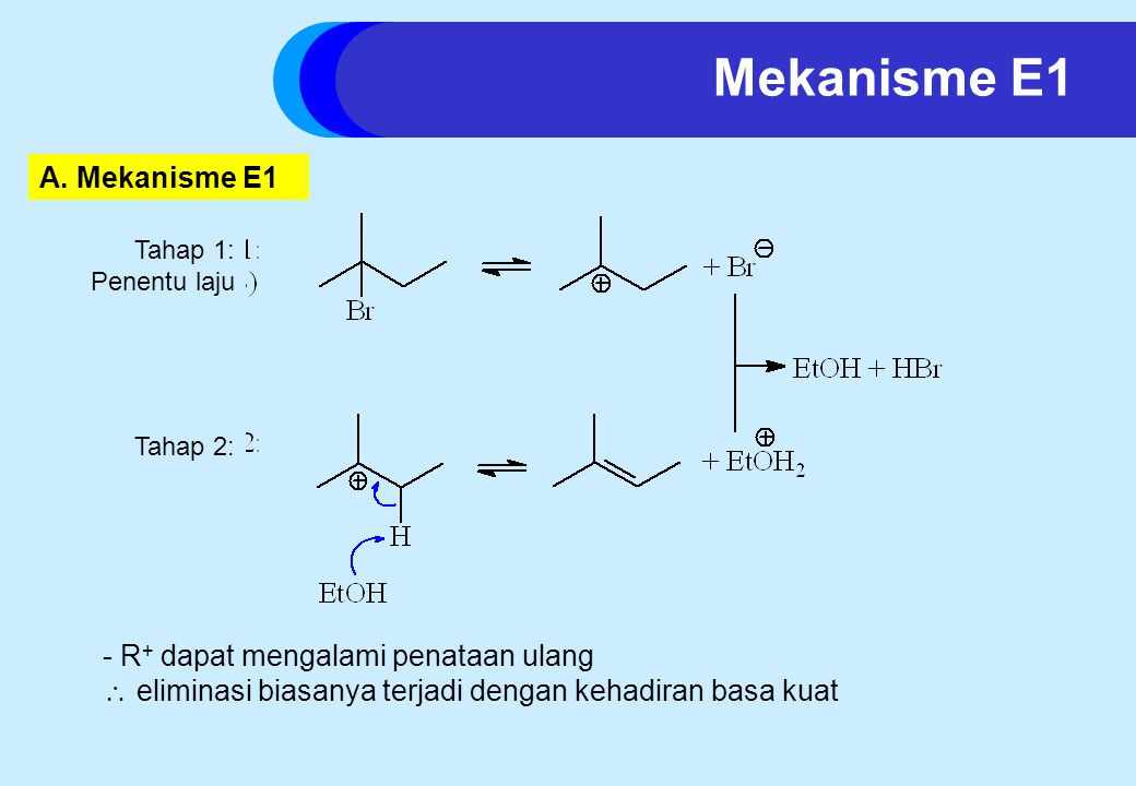 Mekanisme E1 A. Mekanisme E1 - R+ dapat mengalami penataan ulang