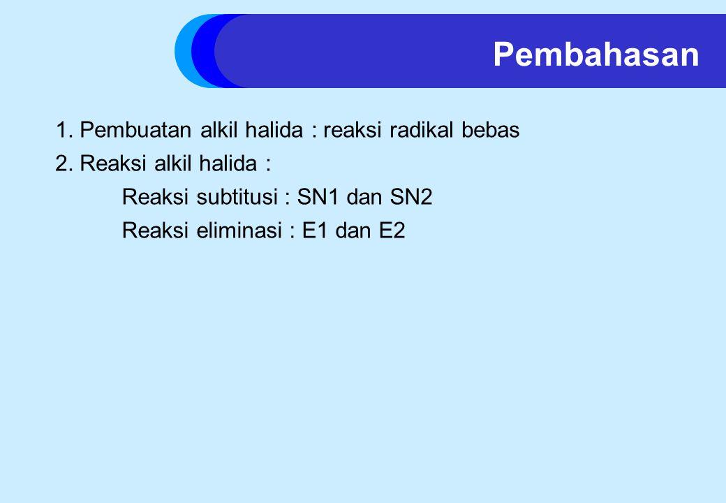 Pembahasan 1. Pembuatan alkil halida : reaksi radikal bebas