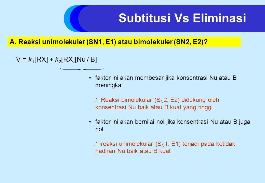 Subtitusi Vs Eliminasi