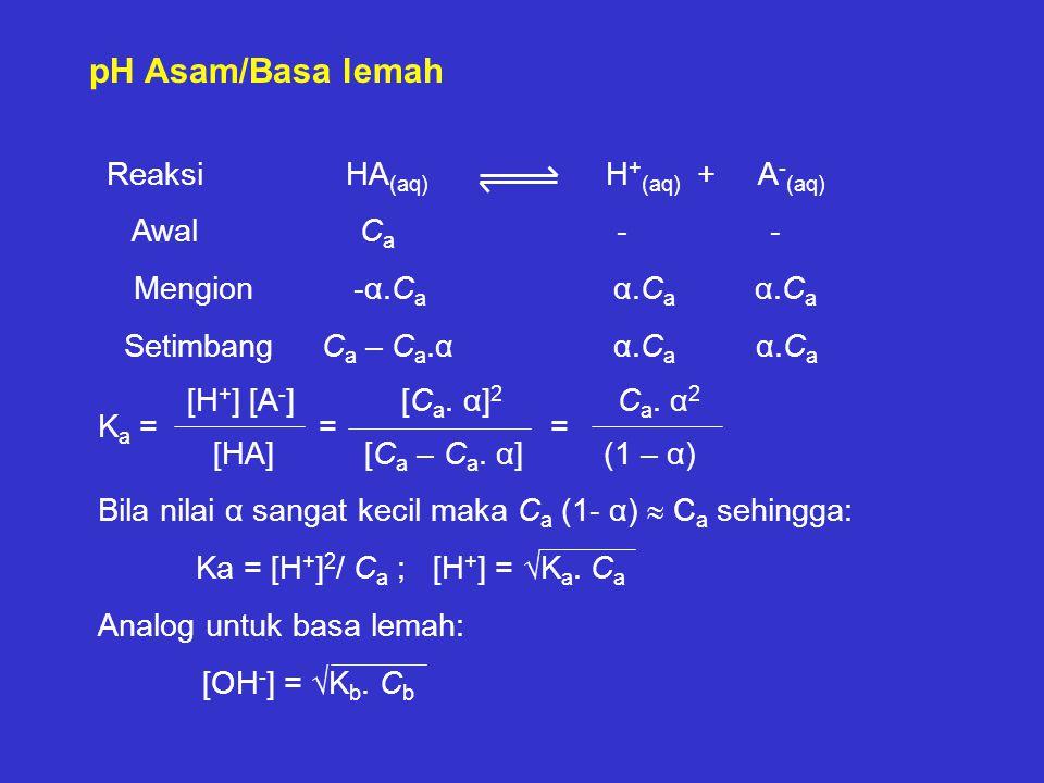 pH Asam/Basa lemah Reaksi HA(aq) H+(aq) + A-(aq) Awal Ca - -