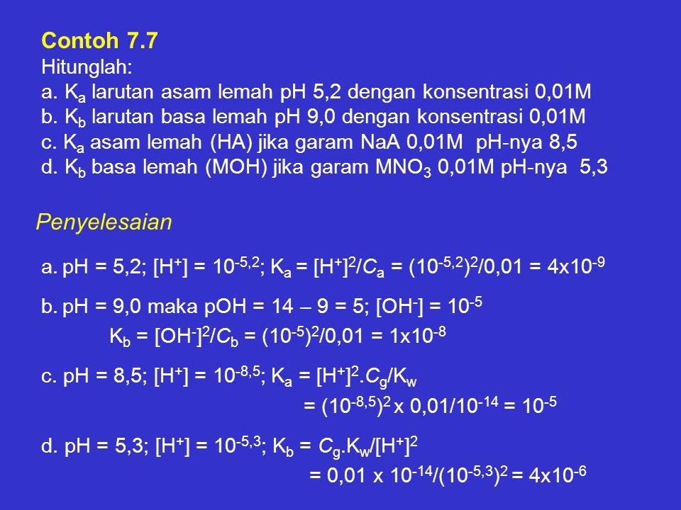Contoh 7.7 Hitunglah: a. Ka larutan asam lemah pH 5,2 dengan konsentrasi 0,01M b. Kb larutan basa lemah pH 9,0 dengan konsentrasi 0,01M c. Ka asam lemah (HA) jika garam NaA 0,01M pH-nya 8,5 d. Kb basa lemah (MOH) jika garam MNO3 0,01M pH-nya 5,3