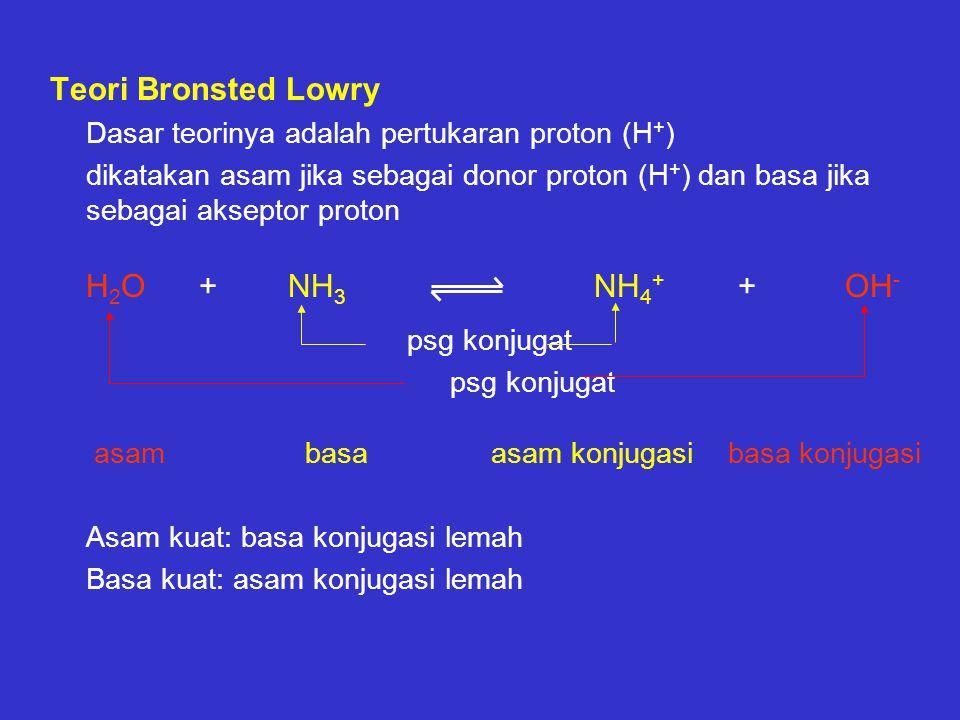 Teori Bronsted Lowry Dasar teorinya adalah pertukaran proton (H+)