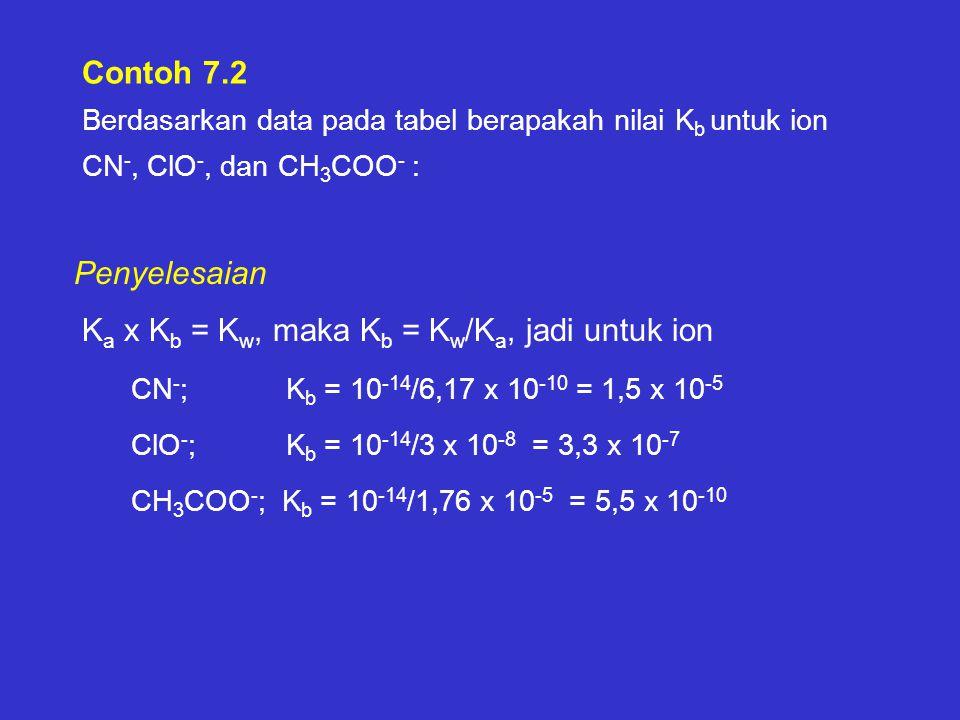 Ka x Kb = Kw, maka Kb = Kw/Ka, jadi untuk ion