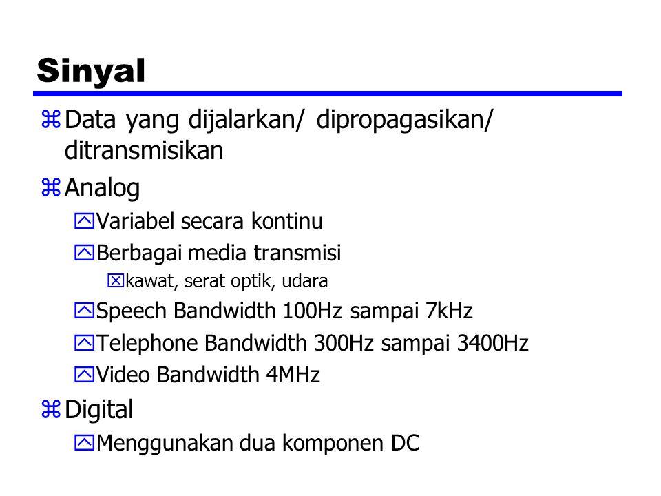 Sinyal Data yang dijalarkan/ dipropagasikan/ ditransmisikan Analog
