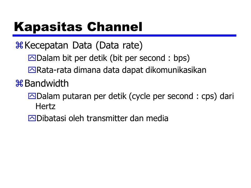 Kapasitas Channel Kecepatan Data (Data rate) Bandwidth