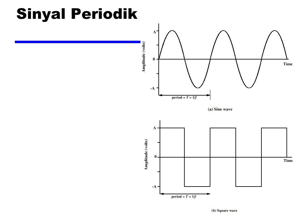 Sinyal Periodik