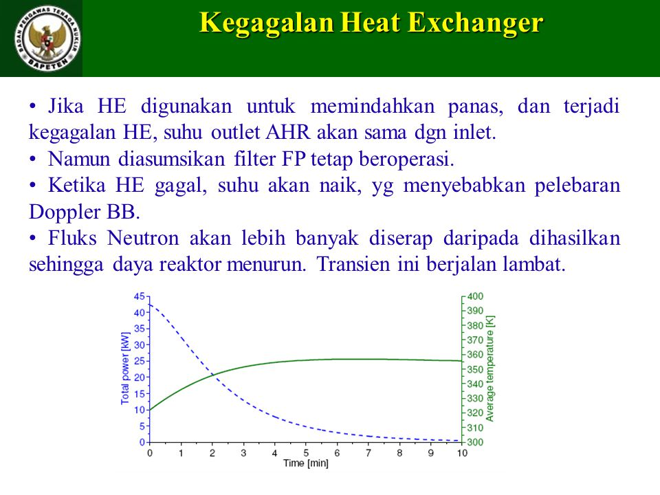 Kegagalan Heat Exchanger