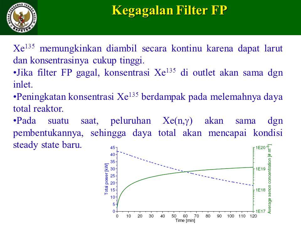 Kegagalan Filter FP Xe135 memungkinkan diambil secara kontinu karena dapat larut dan konsentrasinya cukup tinggi.