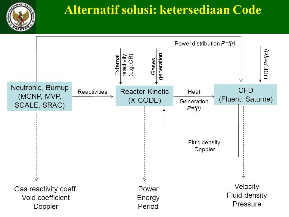 Alternatif solusi: ketersediaan Code