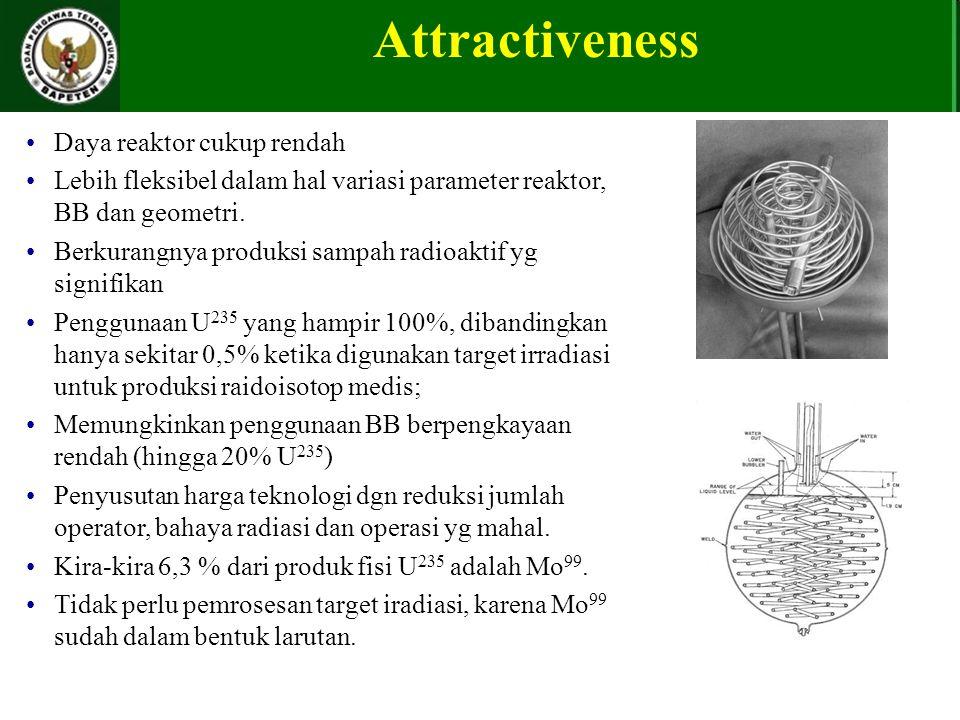 Attractiveness Daya reaktor cukup rendah