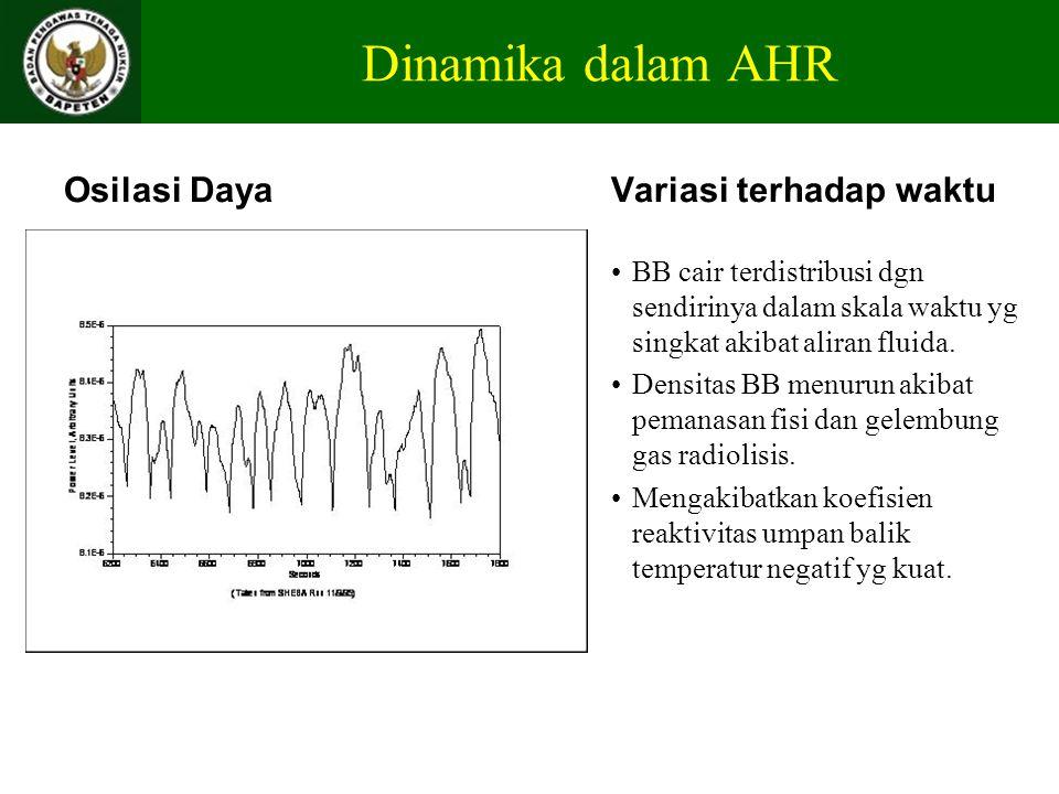 Dinamika dalam AHR Osilasi Daya Variasi terhadap waktu