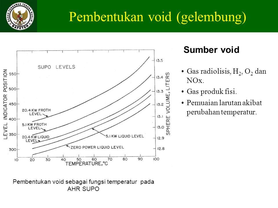 Pembentukan void (gelembung)