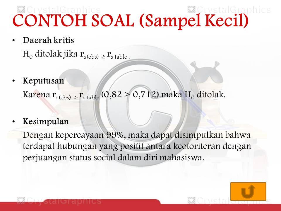 CONTOH SOAL (Sampel Kecil)