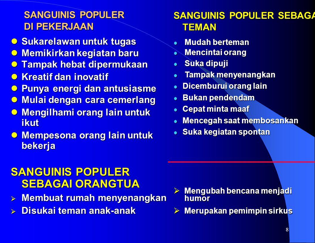 SANGUINIS POPULER DI PEKERJAAN