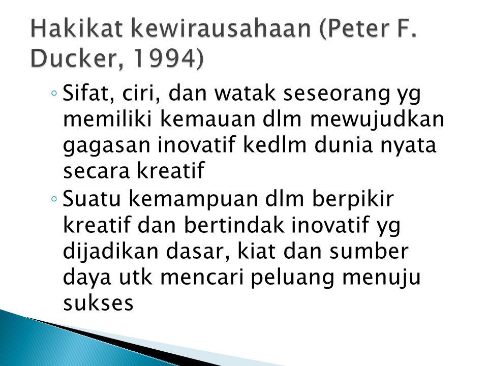 Hakikat kewirausahaan (Peter F. Ducker, 1994)